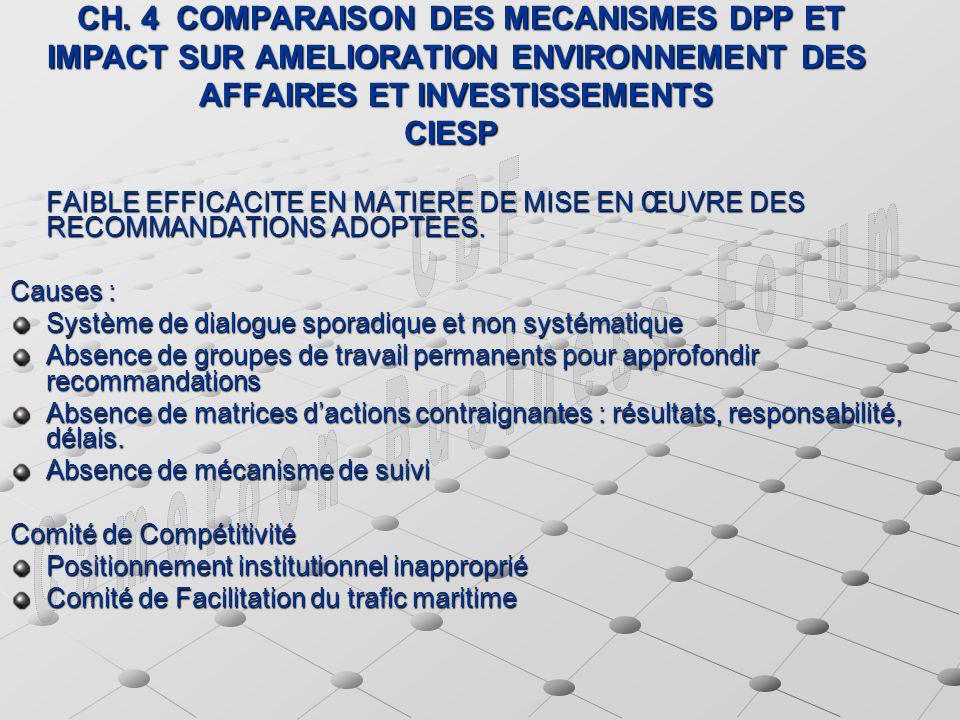 CH. 4 COMPARAISON DES MECANISMES DPP ET IMPACT SUR AMELIORATION ENVIRONNEMENT DES AFFAIRES ET INVESTISSEMENTS CIESP CH. 4 COMPARAISON DES MECANISMES D