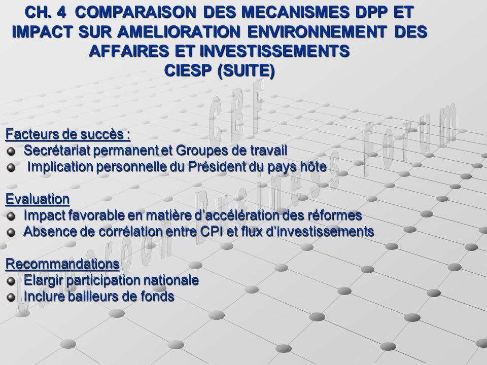 CH. 4 COMPARAISON DES MECANISMES DPP ET IMPACT SUR AMELIORATION ENVIRONNEMENT DES AFFAIRES ET INVESTISSEMENTS CIESP (SUITE) Facteurs de succès : Secré