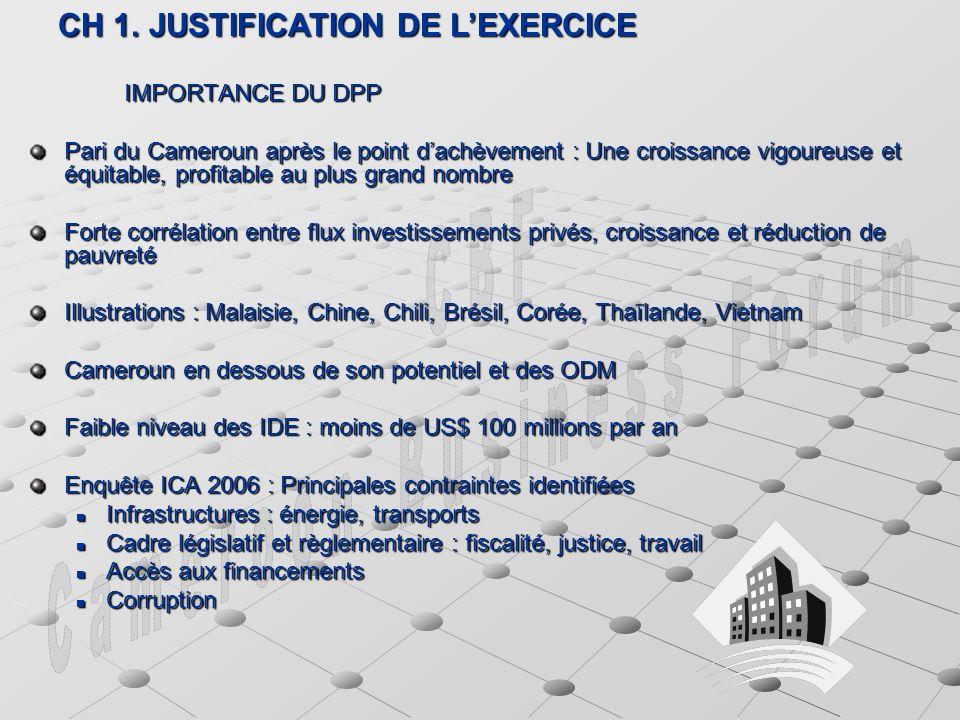 CH 1. JUSTIFICATION DE LEXERCICE CH 1.