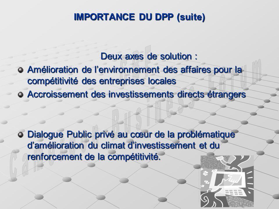 IMPORTANCE DU DPP (suite) Deux axes de solution : Amélioration de lenvironnement des affaires pour la compétitivité des entreprises locales Accroissement des investissements directs étrangers Dialogue Public privé au cœur de la problématique damélioration du climat dinvestissement et du renforcement de la compétitivité.