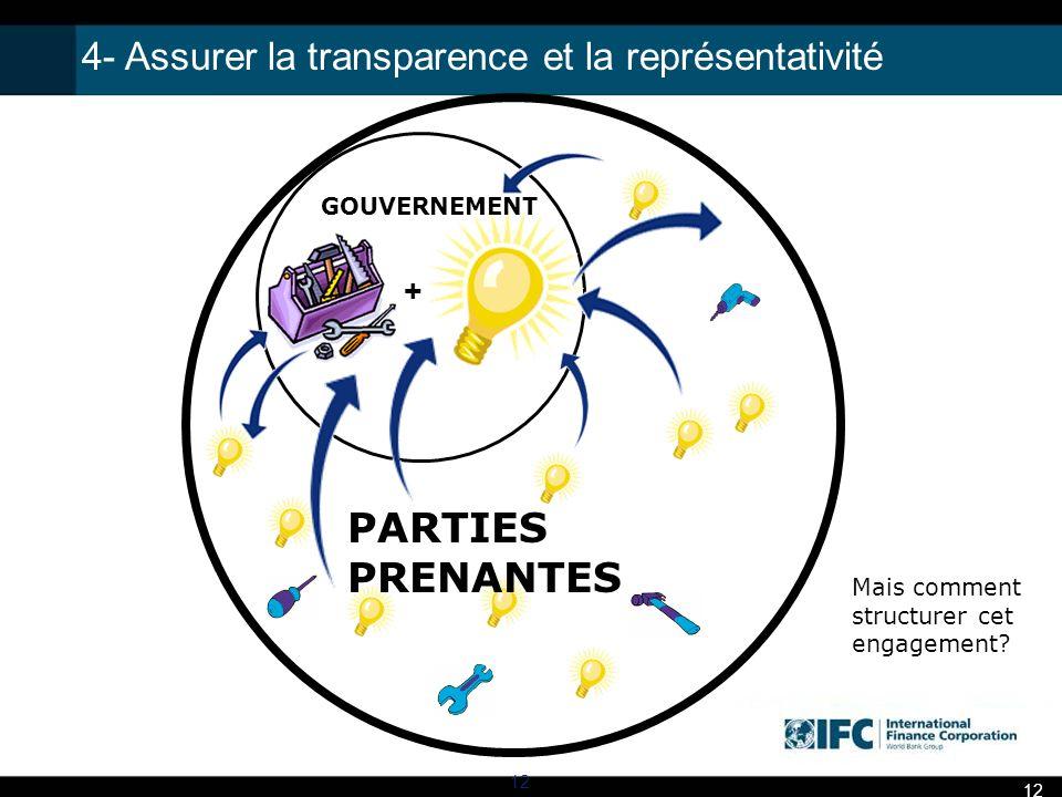 4- Assurer la transparence et la représentativité 12 + GOUVERNEMENT PARTIES PRENANTES 12 Mais comment structurer cet engagement?