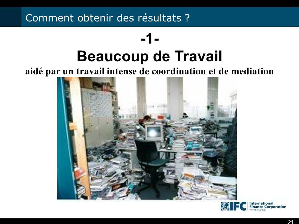 21 -1- Beaucoup de Travail aidé par un travail intense de coordination et de mediation Comment obtenir des résultats ?