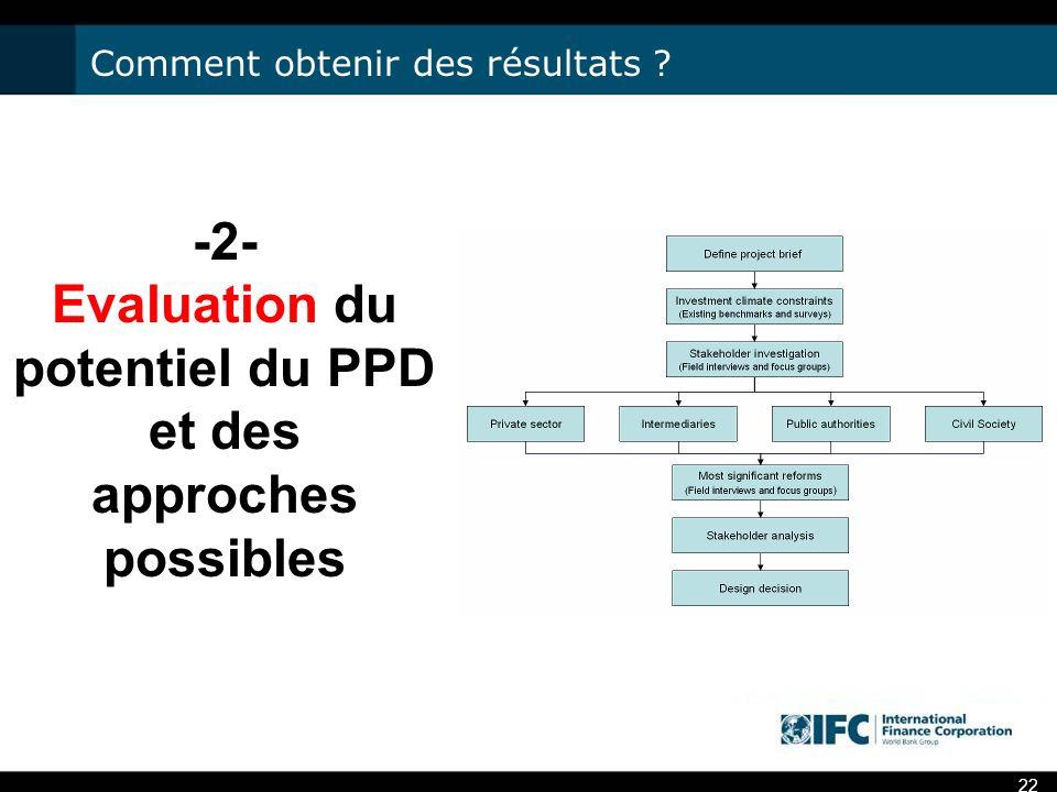 22 -2- Evaluation du potentiel du PPD et des approches possibles Comment obtenir des résultats ?