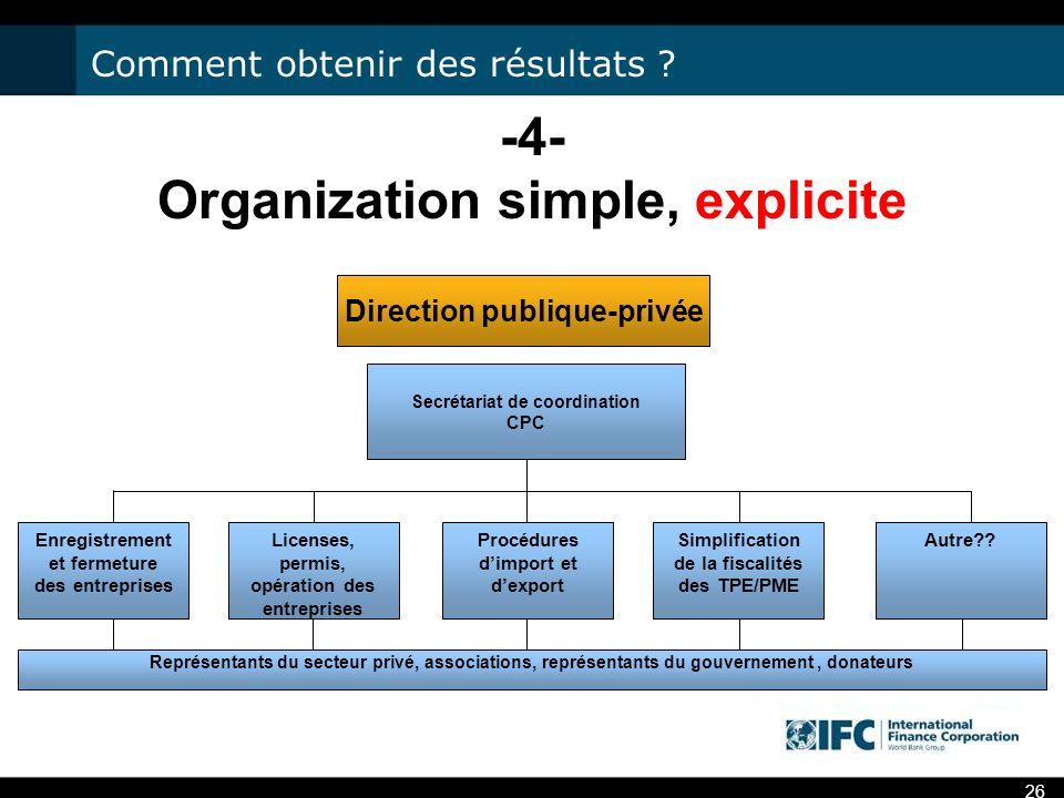 26 -4- Organization simple, explicite Comment obtenir des résultats .