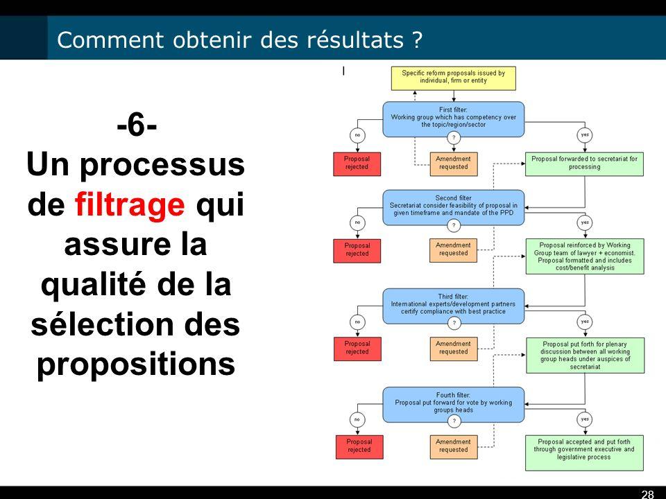 28 -6- Un processus de filtrage qui assure la qualité de la sélection des propositions Comment obtenir des résultats ?