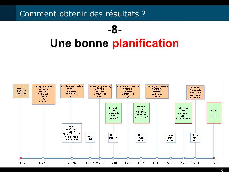 31 -8- Une bonne planification Comment obtenir des résultats ?