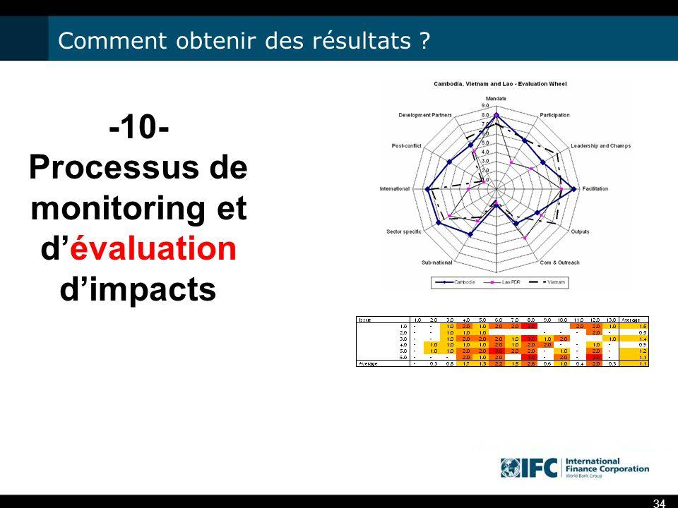 34 -10- Processus de monitoring et dévaluation dimpacts Comment obtenir des résultats ?