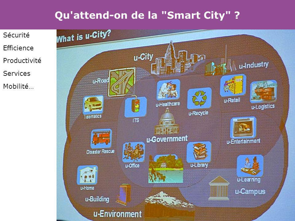 Qu attend-on de la Smart City Sécurité Efficience Productivité Services Mobilité…