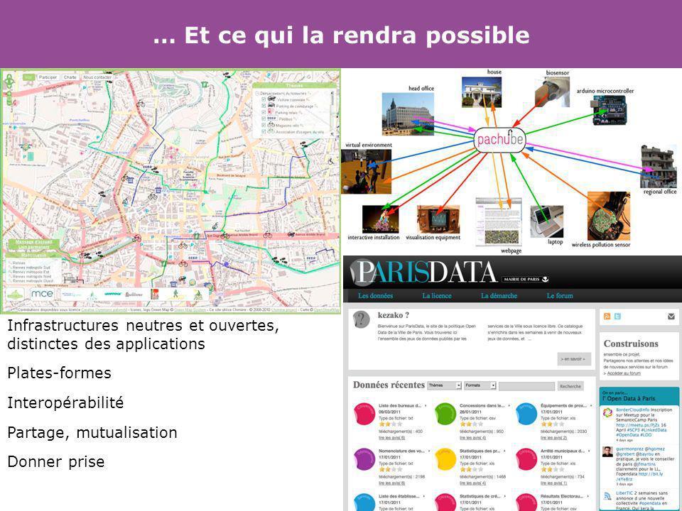 Réussie la ville intelligente Daniel Kaplan www.fing.org www.internetactu.net www.fing.org www.internetactu.net