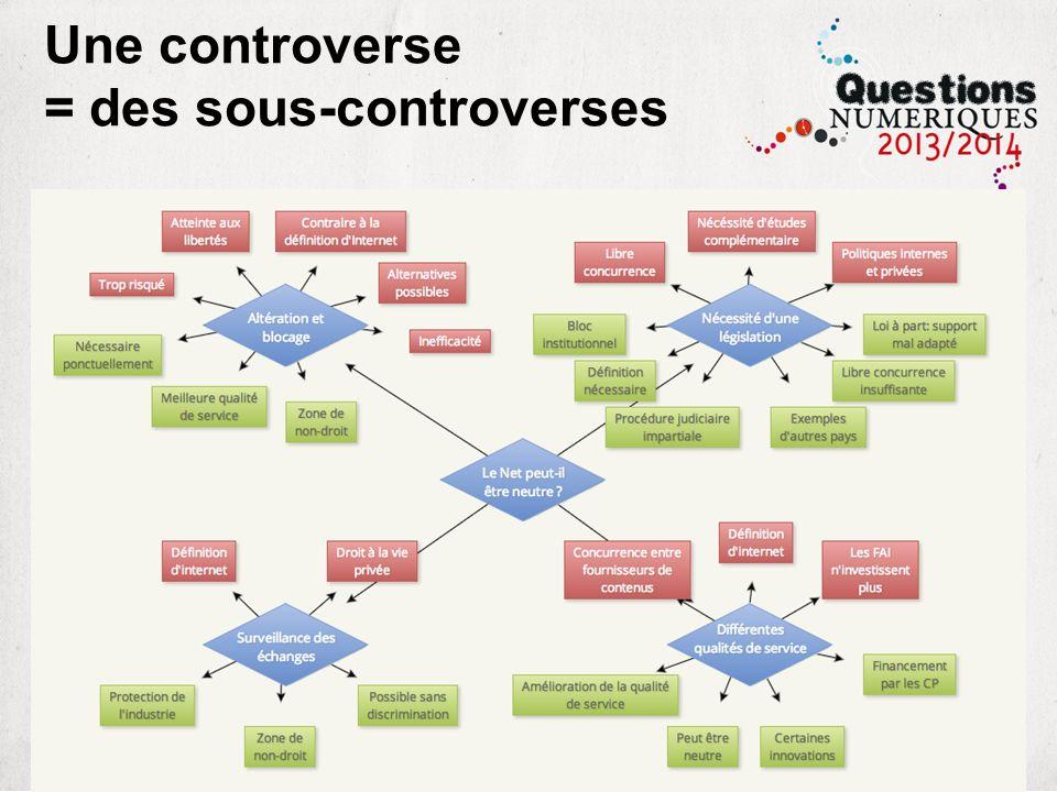 Une controverse = des sous-controverses