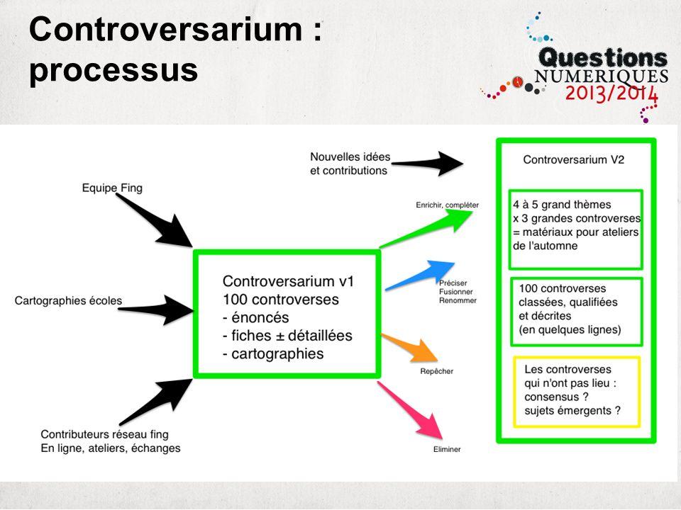 Controversarium : processus