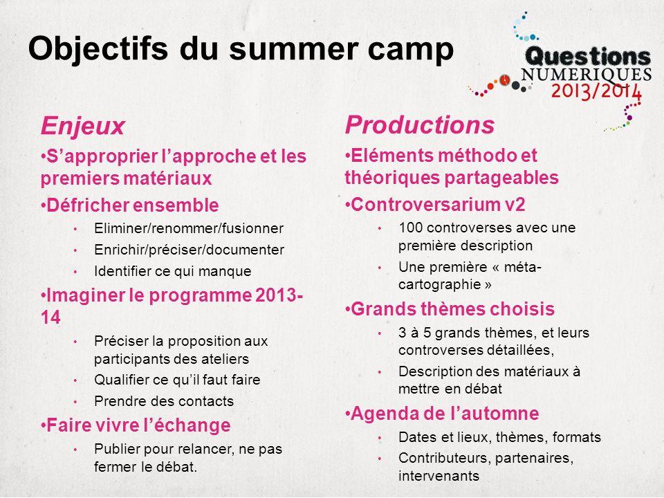 Objectifs du summer camp Enjeux Sapproprier lapproche et les premiers matériaux Défricher ensemble Eliminer/renommer/fusionner Enrichir/préciser/docum