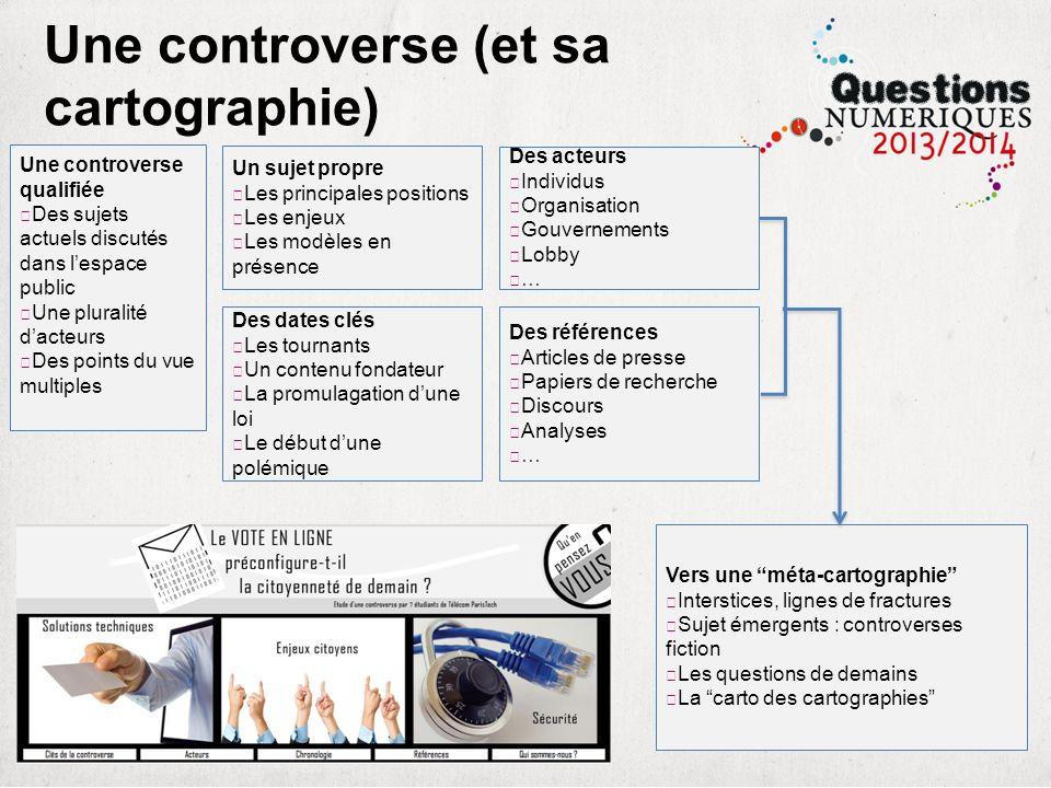 Une controverse (et sa cartographie) Une controverse qualifiée Des sujets actuels discutés dans lespace public Une pluralité dacteurs Des points du vu