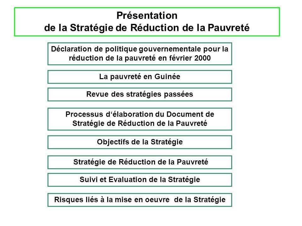 Présentation de la Stratégie de Réduction de la Pauvreté Déclaration de politique gouvernementale pour la réduction de la pauvreté en février 2000 La pauvreté en Guinée Objectifs de la Stratégie Processus délaboration du Document de Stratégie de Réduction de la Pauvreté Revue des stratégies passées Stratégie de Réduction de la Pauvreté Suivi et Evaluation de la Stratégie Risques liés à la mise en oeuvre de la Stratégie