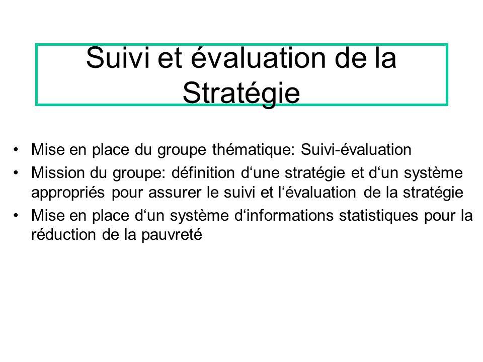 Suivi et évaluation de la Stratégie Mise en place du groupe thématique: Suivi-évaluation Mission du groupe: définition dune stratégie et dun système appropriés pour assurer le suivi et lévaluation de la stratégie Mise en place dun système dinformations statistiques pour la réduction de la pauvreté