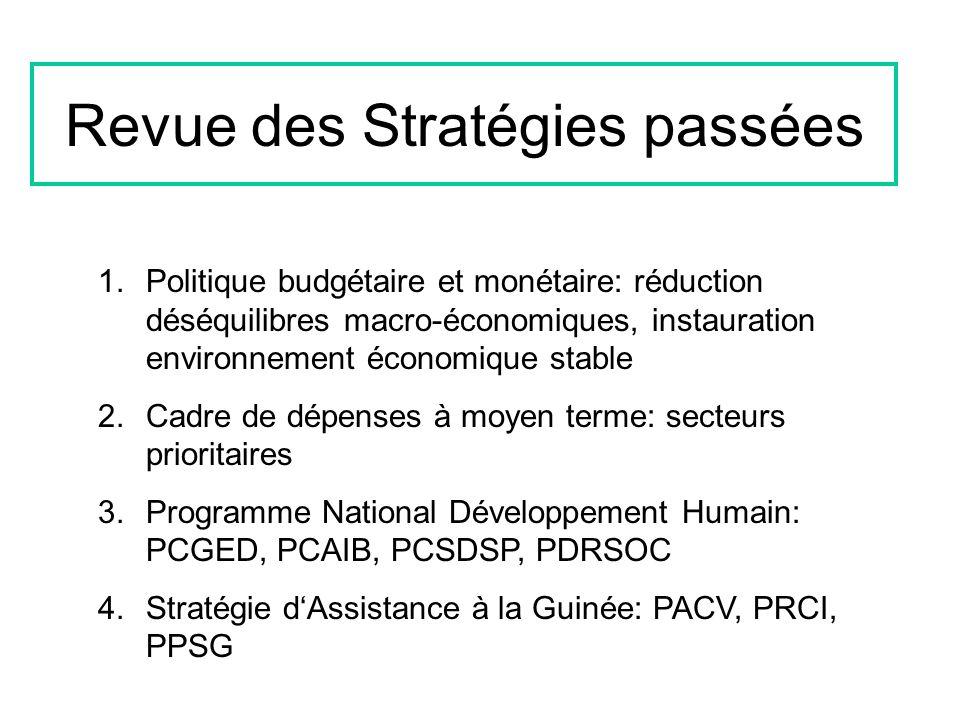 Revue des Stratégies passées 1.Politique budgétaire et monétaire: réduction déséquilibres macro-économiques, instauration environnement économique stable 2.Cadre de dépenses à moyen terme: secteurs prioritaires 3.Programme National Développement Humain: PCGED, PCAIB, PCSDSP, PDRSOC 4.Stratégie dAssistance à la Guinée: PACV, PRCI, PPSG