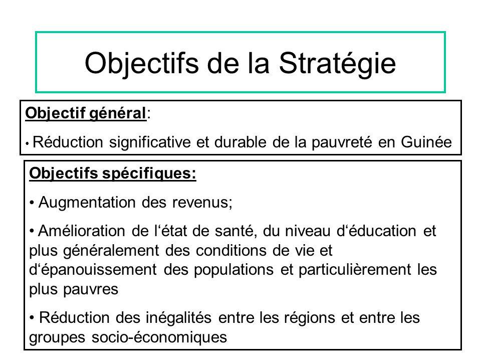 Les principaux axes de la stratégie de réduction de la pauvreté 1.