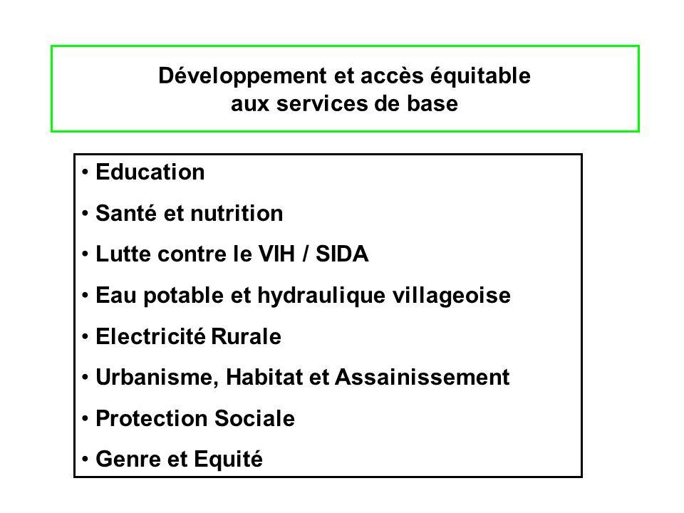 Développement et accès équitable aux services de base Education Santé et nutrition Lutte contre le VIH / SIDA Eau potable et hydraulique villageoise Electricité Rurale Urbanisme, Habitat et Assainissement Protection Sociale Genre et Equité