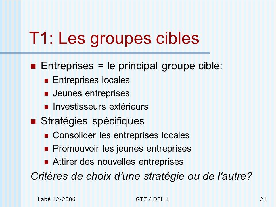 Labé 12-2006GTZ / DEL 121 T1: Les groupes cibles Entreprises = le principal groupe cible: Entreprises locales Jeunes entreprises Investisseurs extérie