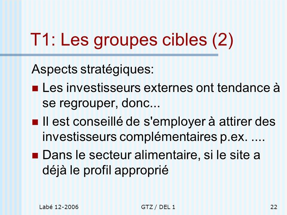 Labé 12-2006GTZ / DEL 122 T1: Les groupes cibles (2) Aspects stratégiques: Les investisseurs externes ont tendance à se regrouper, donc... Il est cons
