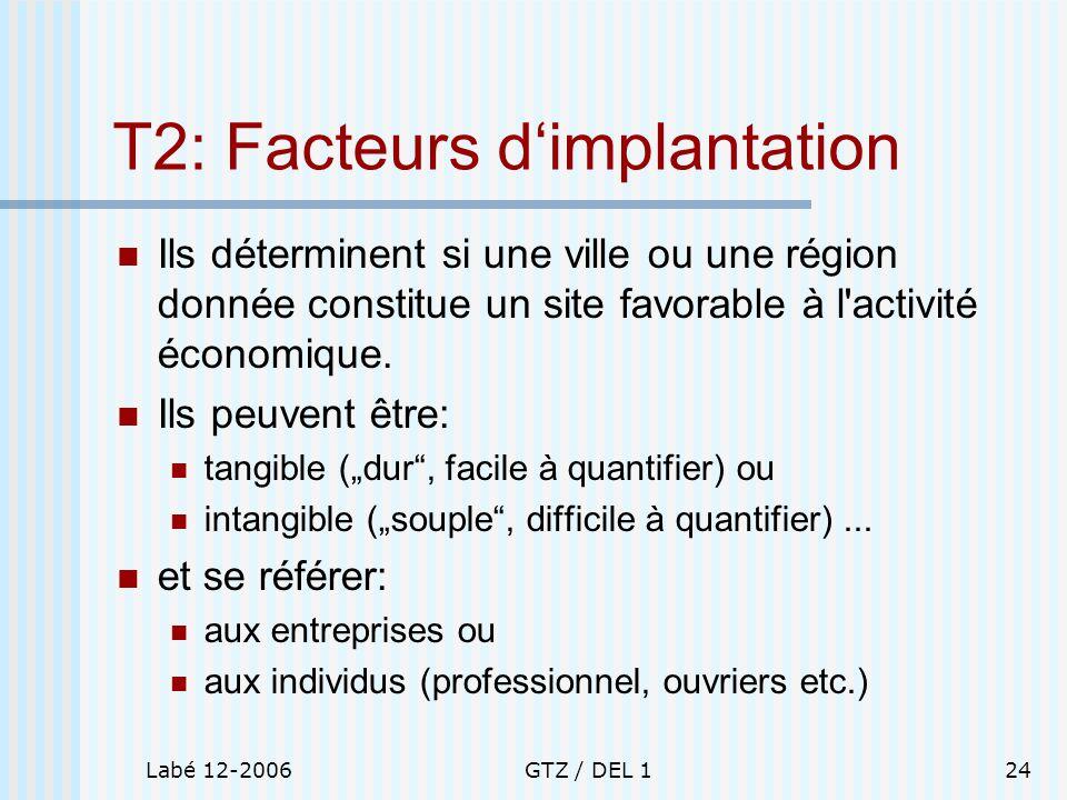 Labé 12-2006GTZ / DEL 124 T2: Facteurs dimplantation Ils déterminent si une ville ou une région donnée constitue un site favorable à l'activité économ