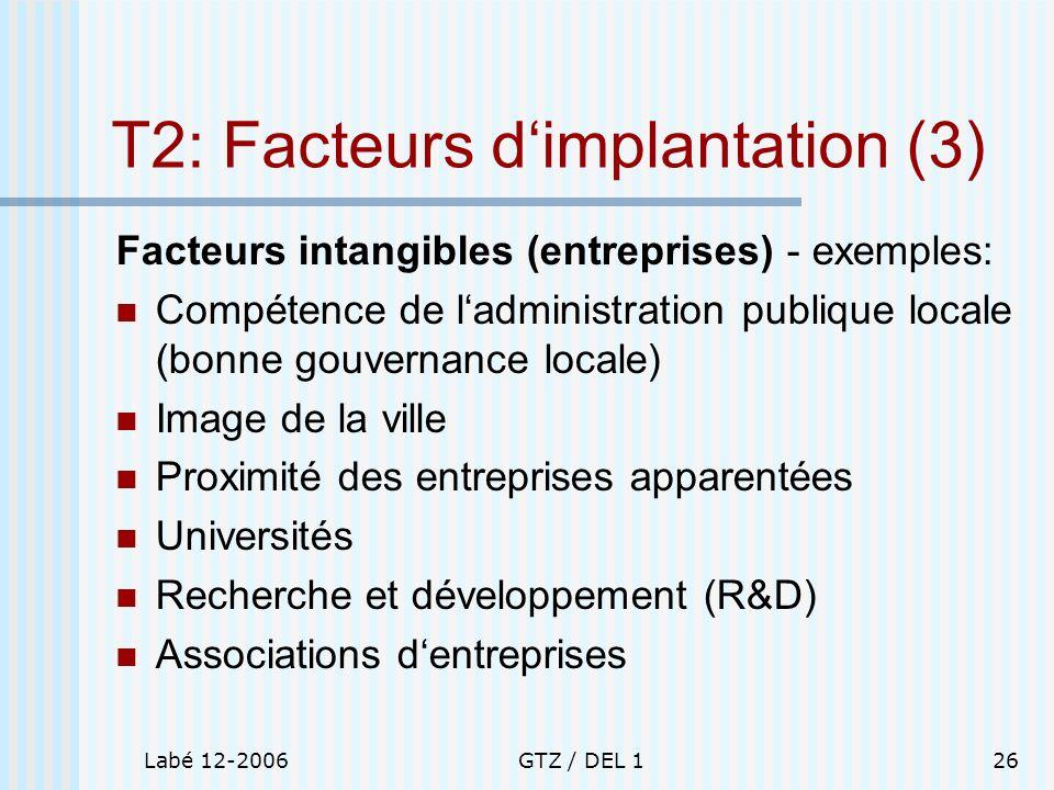 Labé 12-2006GTZ / DEL 126 T2: Facteurs dimplantation (3) Facteurs intangibles (entreprises) - exemples: Compétence de ladministration publique locale