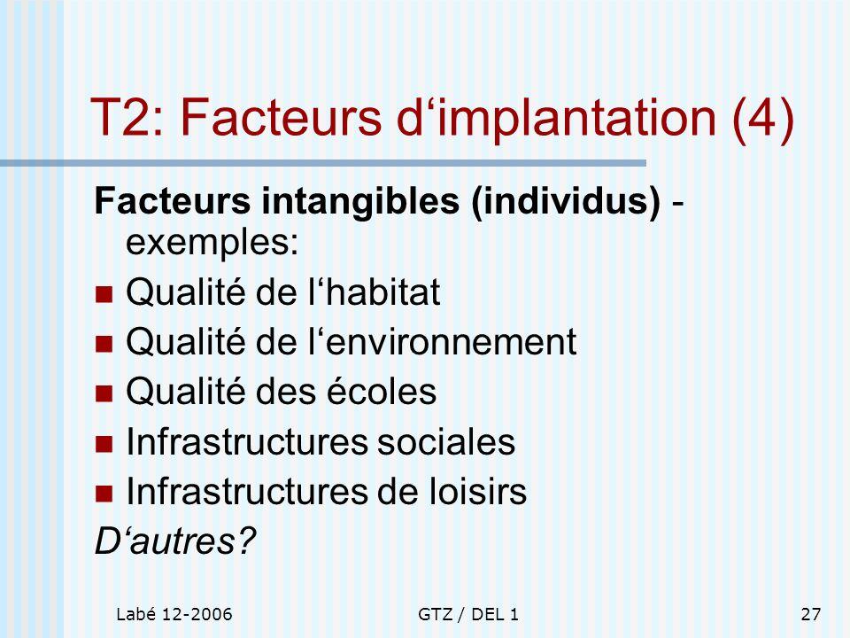Labé 12-2006GTZ / DEL 127 T2: Facteurs dimplantation (4) Facteurs intangibles (individus) - exemples: Qualité de lhabitat Qualité de lenvironnement Qu
