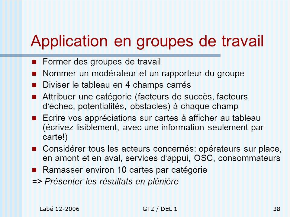 Labé 12-2006GTZ / DEL 138 Application en groupes de travail Former des groupes de travail Nommer un modérateur et un rapporteur du groupe Diviser le t