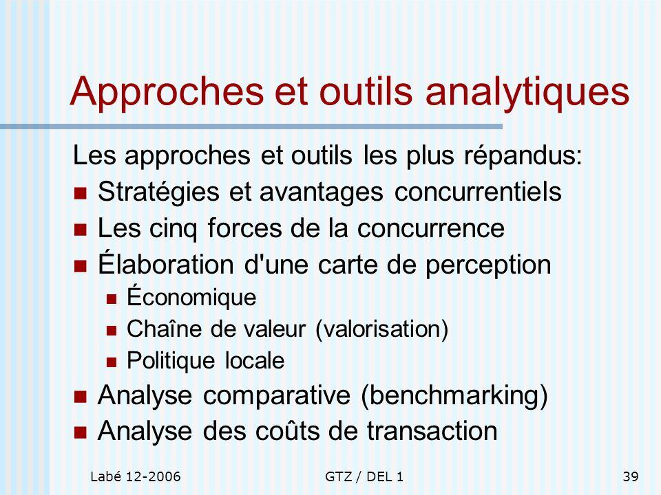 Labé 12-2006GTZ / DEL 139 Approches et outils analytiques Les approches et outils les plus répandus: Stratégies et avantages concurrentiels Les cinq f