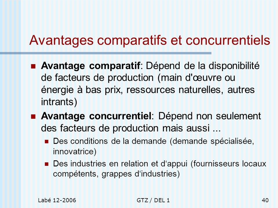 Labé 12-2006GTZ / DEL 140 Avantages comparatifs et concurrentiels Avantage comparatif: Dépend de la disponibilité de facteurs de production (main d'œu