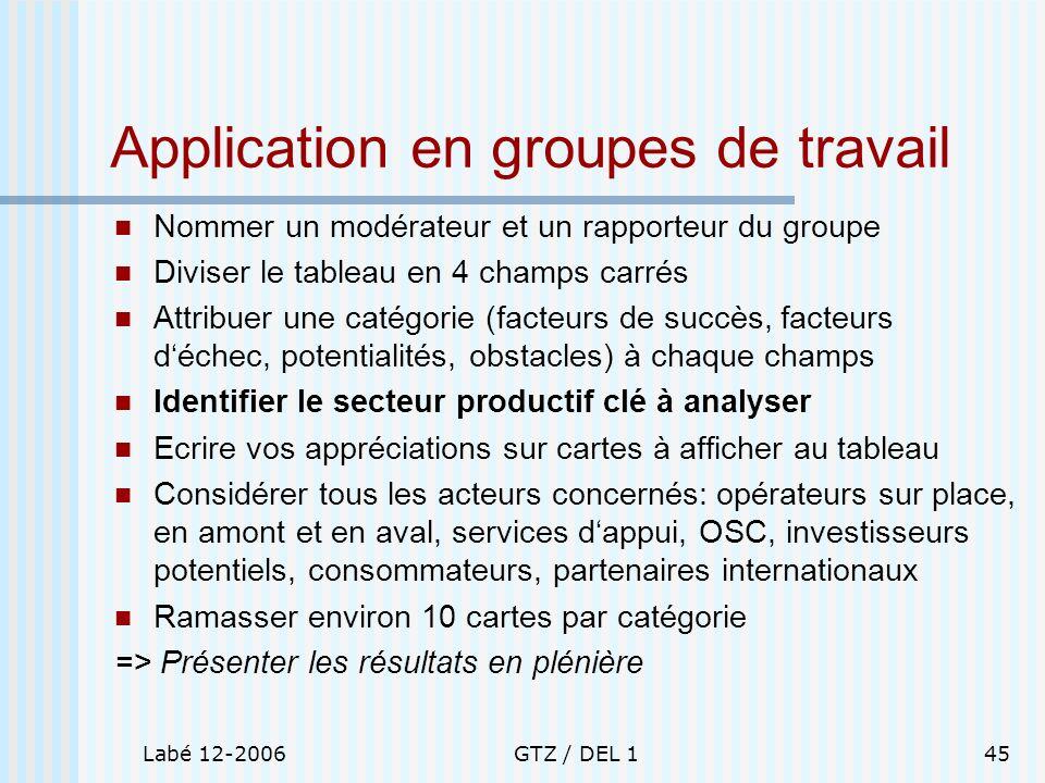 Labé 12-2006GTZ / DEL 145 Application en groupes de travail Nommer un modérateur et un rapporteur du groupe Diviser le tableau en 4 champs carrés Attr
