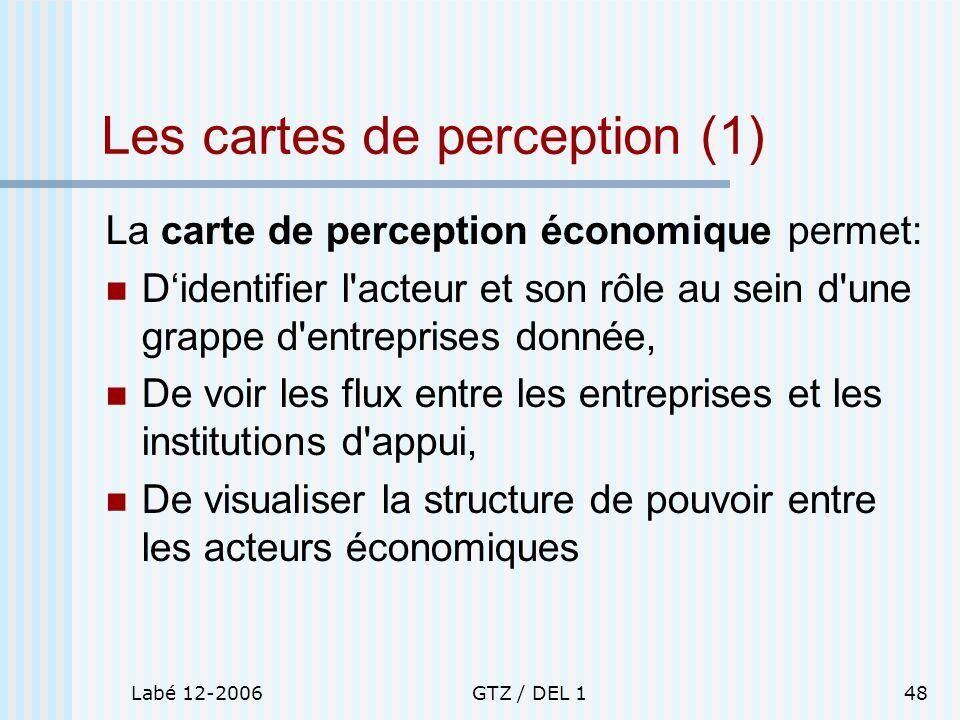 Labé 12-2006GTZ / DEL 148 Les cartes de perception (1) La carte de perception économique permet: Didentifier l'acteur et son rôle au sein d'une grappe