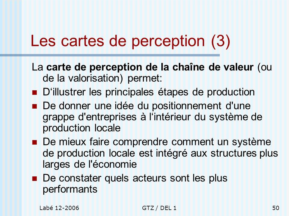 Labé 12-2006GTZ / DEL 150 Les cartes de perception (3) La carte de perception de la chaîne de valeur (ou de la valorisation) permet: Dillustrer les pr