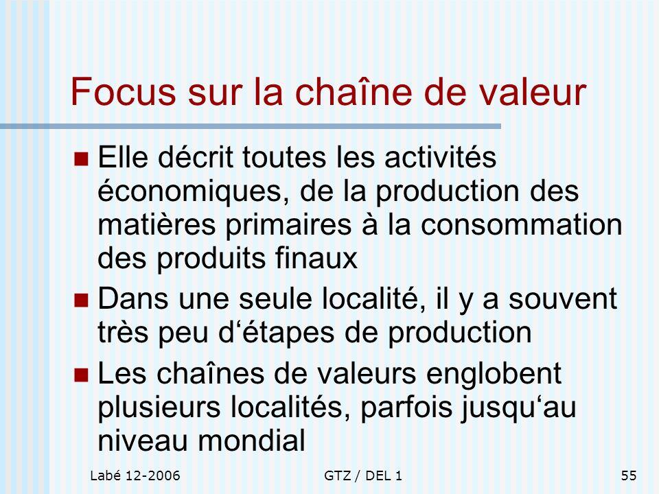 Labé 12-2006GTZ / DEL 155 Focus sur la chaîne de valeur Elle décrit toutes les activités économiques, de la production des matières primaires à la con