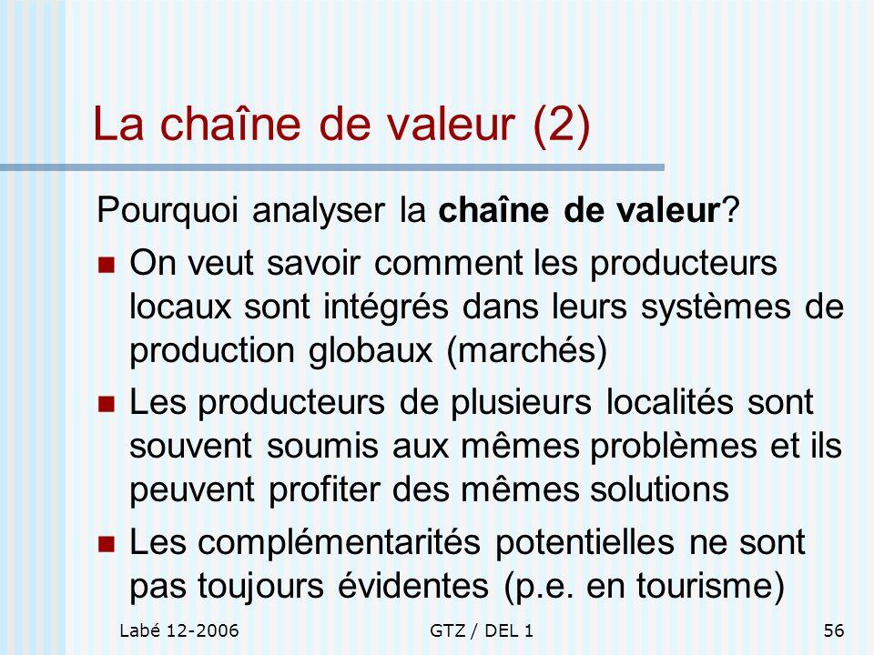 Labé 12-2006GTZ / DEL 156 La chaîne de valeur (2) Pourquoi analyser la chaîne de valeur? On veut savoir comment les producteurs locaux sont intégrés d