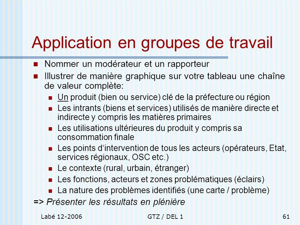 Labé 12-2006GTZ / DEL 161 Application en groupes de travail Nommer un modérateur et un rapporteur Illustrer de manière graphique sur votre tableau une