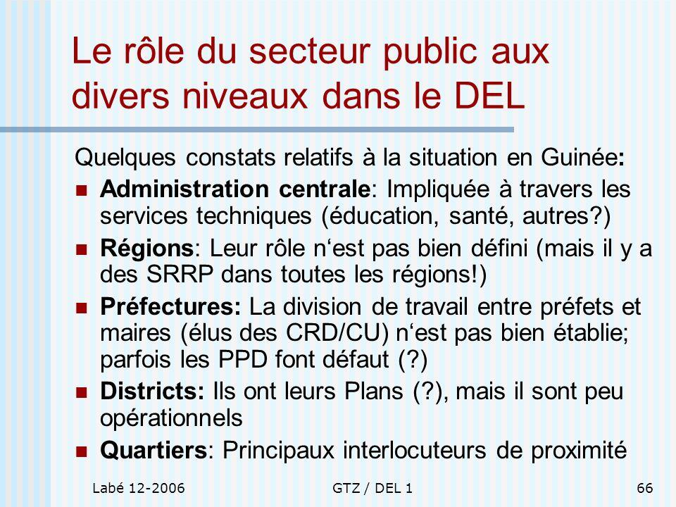Labé 12-2006GTZ / DEL 166 Le rôle du secteur public aux divers niveaux dans le DEL Quelques constats relatifs à la situation en Guinée: Administration