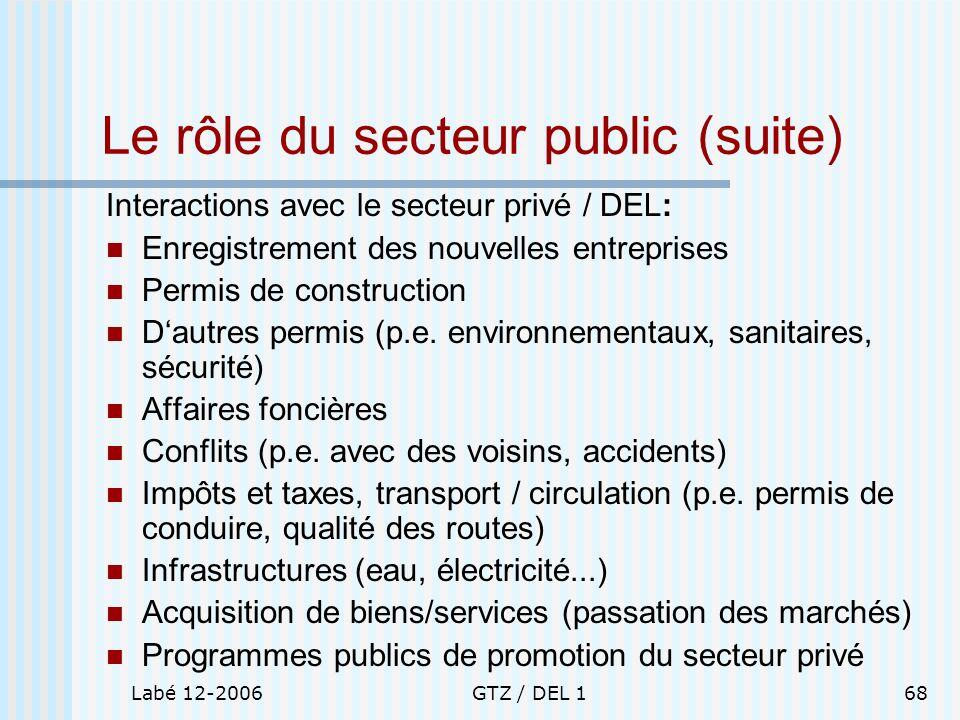Labé 12-2006GTZ / DEL 168 Le rôle du secteur public (suite) Interactions avec le secteur privé / DEL: Enregistrement des nouvelles entreprises Permis