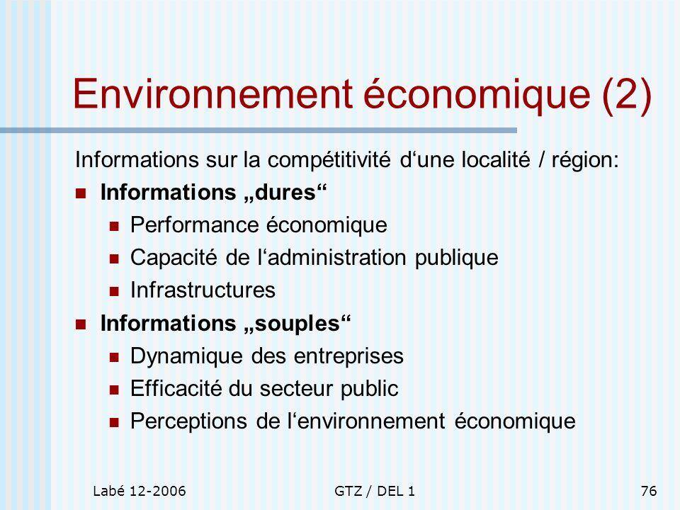 Labé 12-2006GTZ / DEL 176 Environnement économique (2) Informations sur la compétitivité dune localité / région: Informations dures Performance économ