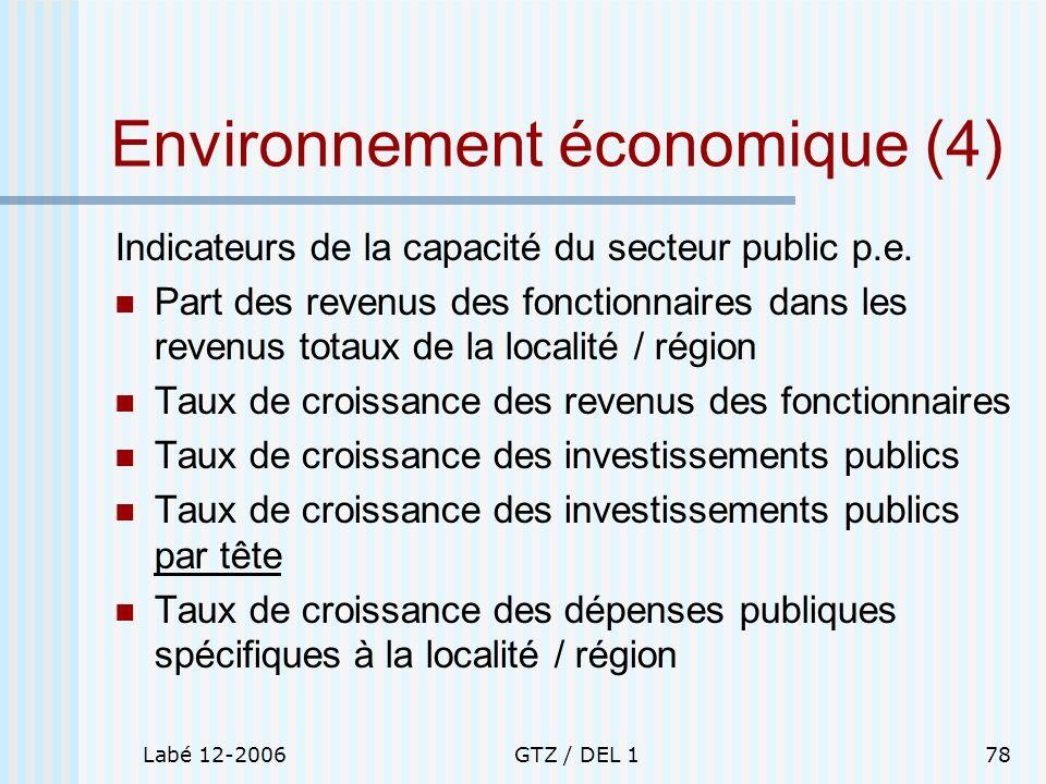 Labé 12-2006GTZ / DEL 178 Environnement économique (4) Indicateurs de la capacité du secteur public p.e. Part des revenus des fonctionnaires dans les