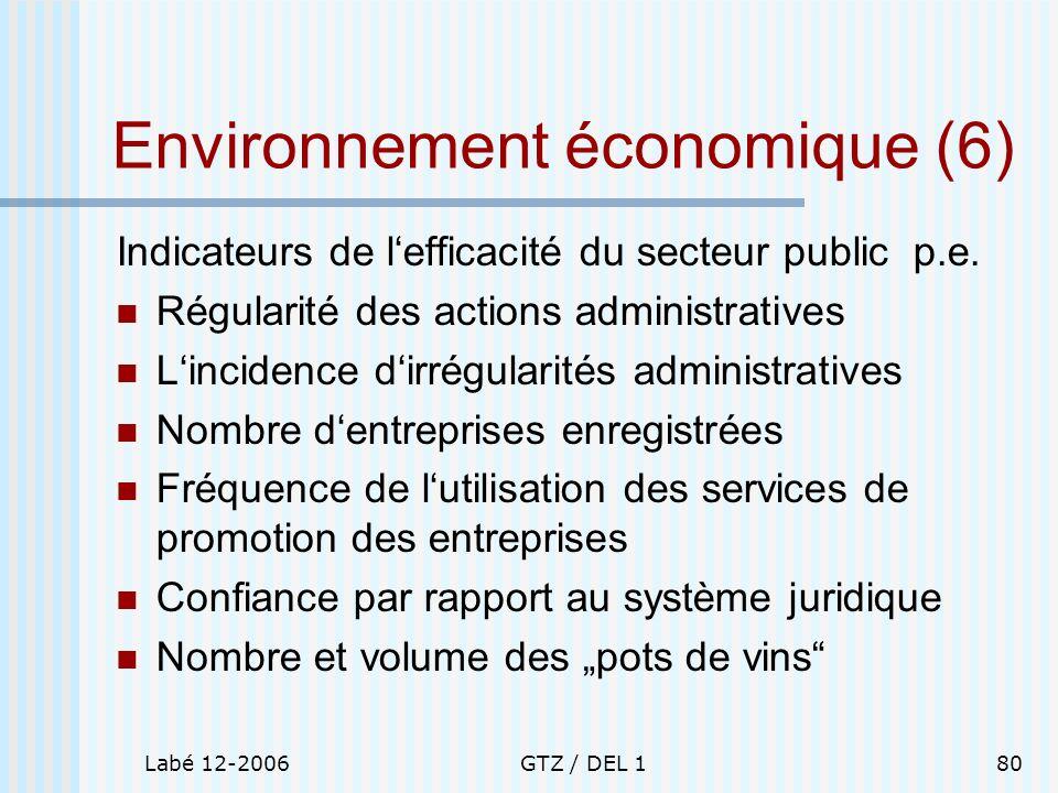 Labé 12-2006GTZ / DEL 180 Environnement économique (6) Indicateurs de lefficacité du secteur public p.e. Régularité des actions administratives Lincid
