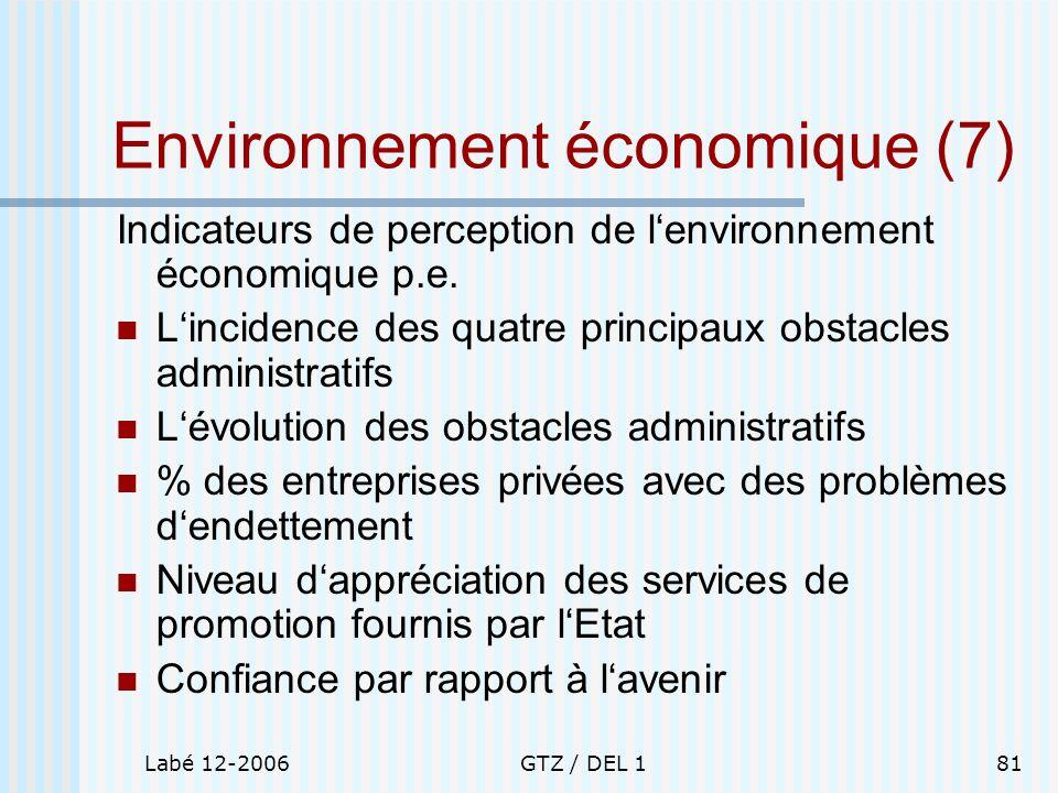 Labé 12-2006GTZ / DEL 181 Environnement économique (7) Indicateurs de perception de lenvironnement économique p.e. Lincidence des quatre principaux ob