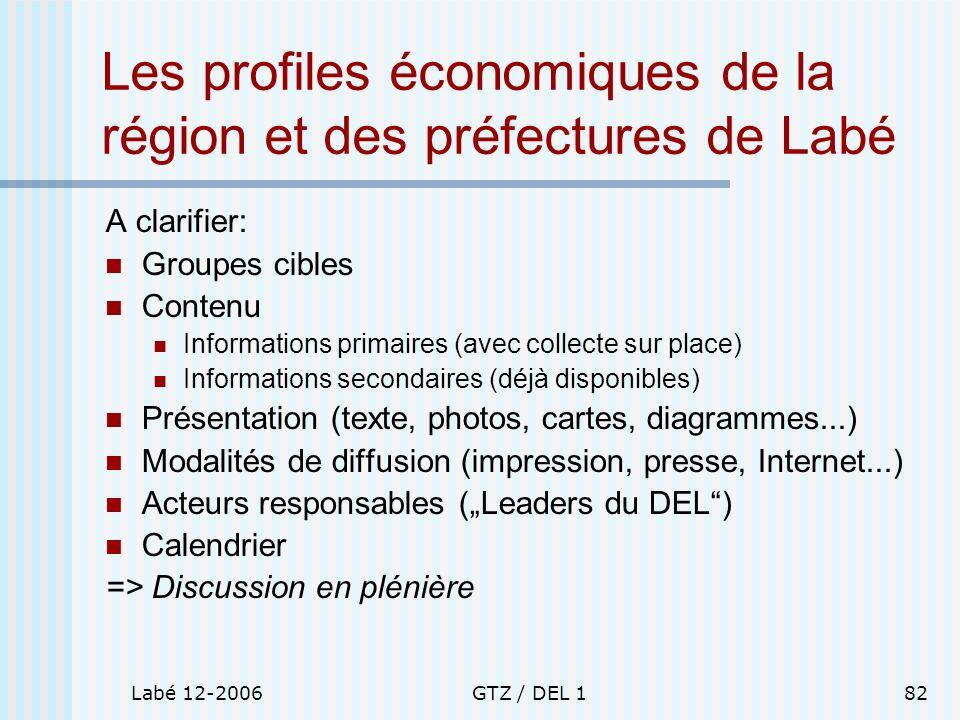Labé 12-2006GTZ / DEL 182 Les profiles économiques de la région et des préfectures de Labé A clarifier: Groupes cibles Contenu Informations primaires