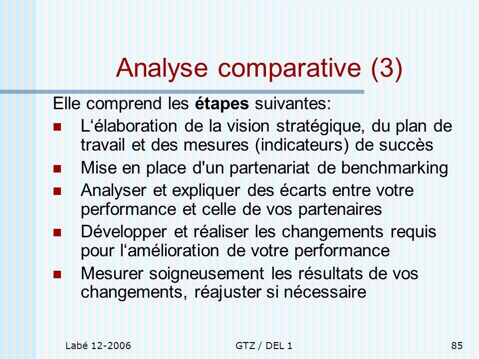 Labé 12-2006GTZ / DEL 185 Analyse comparative (3) Elle comprend les étapes suivantes: Lélaboration de la vision stratégique, du plan de travail et des