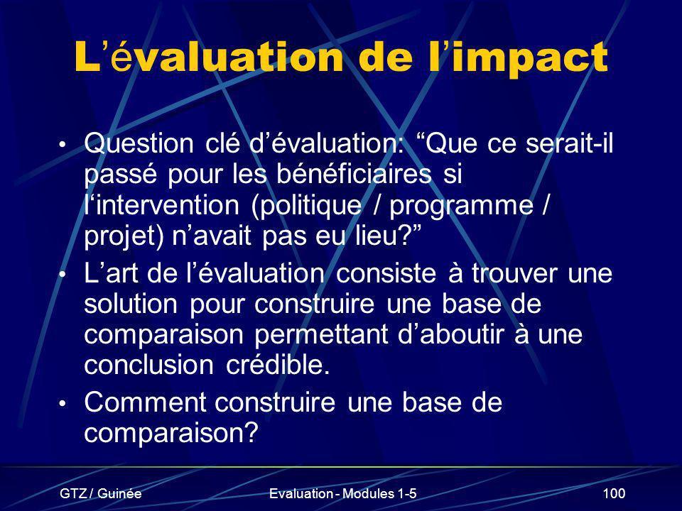 GTZ / GuinéeEvaluation - Modules 1-5100 L é valuation de l impact Question clé dévaluation: Que ce serait-il passé pour les bénéficiaires si linterven