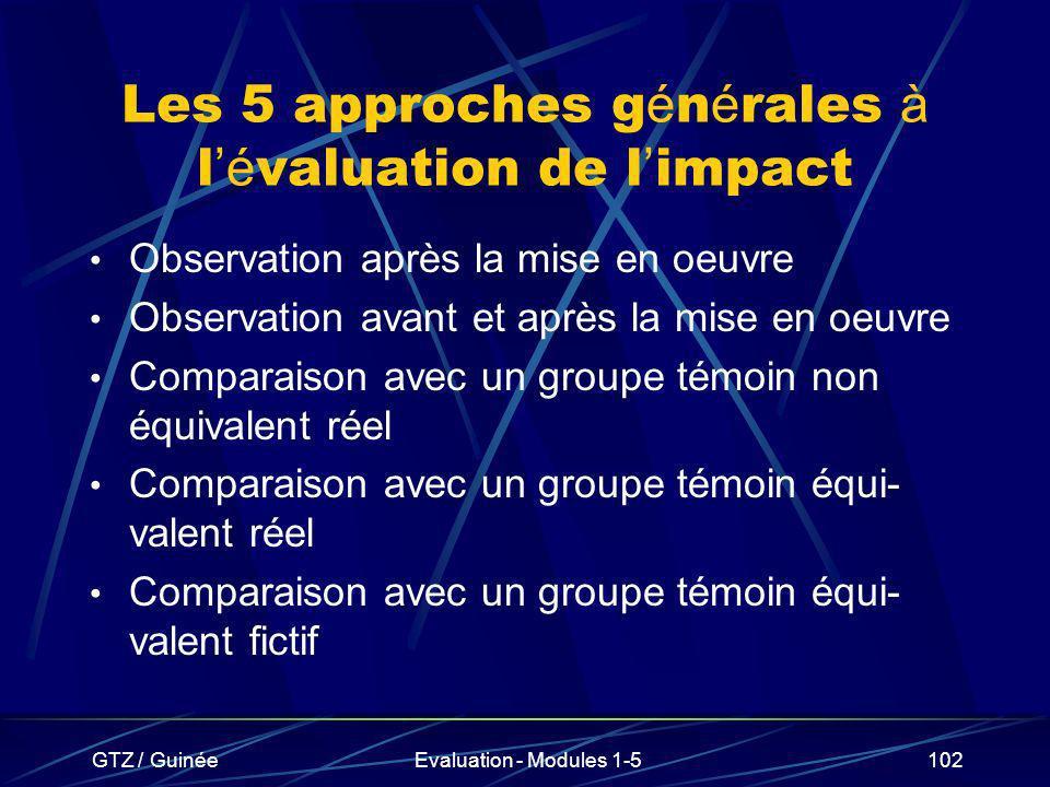 GTZ / GuinéeEvaluation - Modules 1-5102 Les 5 approches g é n é rales à l é valuation de l impact Observation après la mise en oeuvre Observation avan