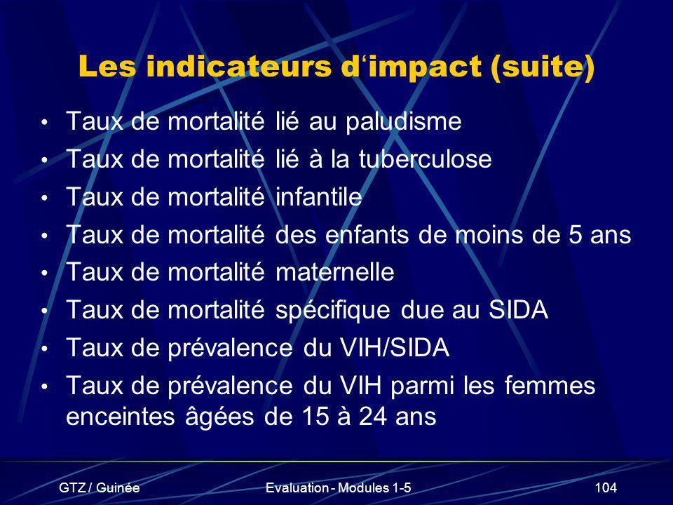 GTZ / GuinéeEvaluation - Modules 1-5104 Les indicateurs d impact (suite) Taux de mortalité lié au paludisme Taux de mortalité lié à la tuberculose Tau