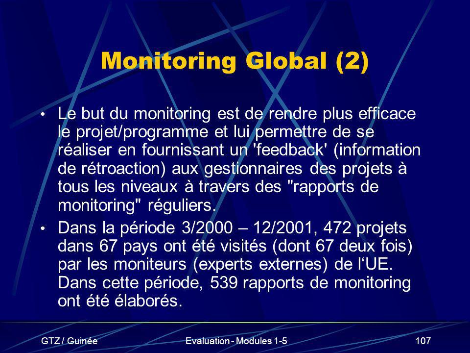 GTZ / GuinéeEvaluation - Modules 1-5107 Monitoring Global (2) Le but du monitoring est de rendre plus efficace le projet/programme et lui permettre de