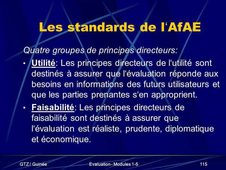 GTZ / GuinéeEvaluation - Modules 1-5115 Les standards de l AfAE Quatre groupes de principes directeurs: Utilité: Les principes directeurs de lutilité