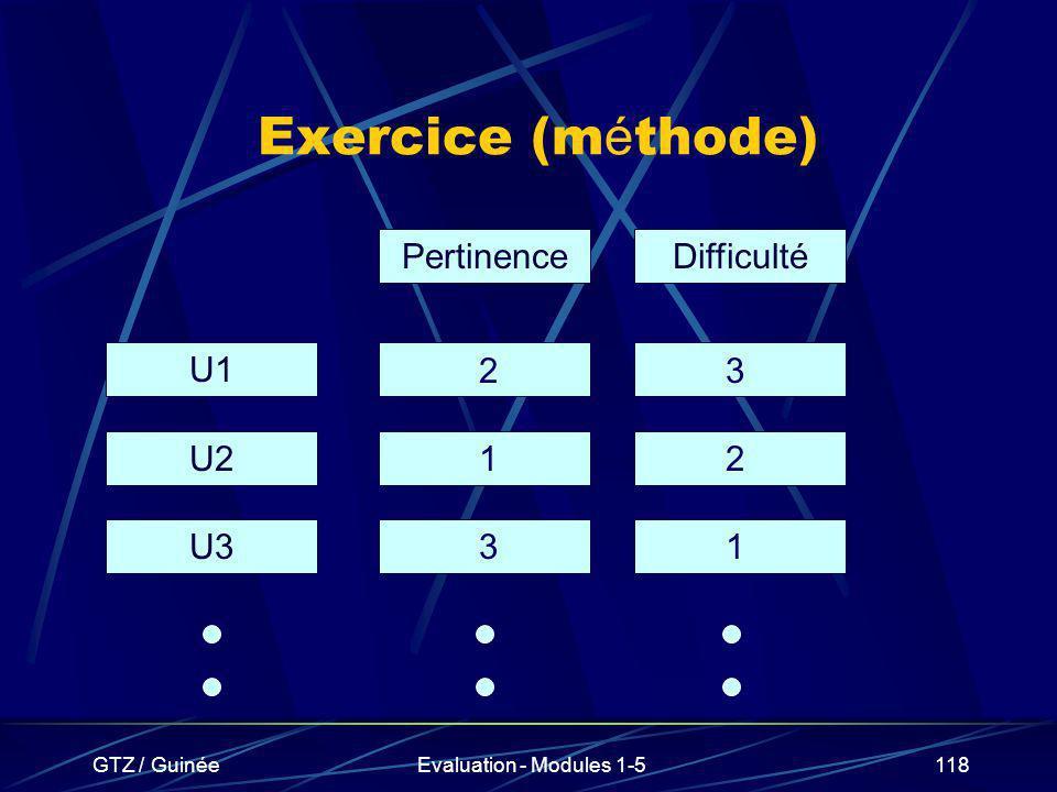 GTZ / GuinéeEvaluation - Modules 1-5118 Exercice (m é thode) PertinenceDifficulté U1 U2 U3 1 2 31 2 3